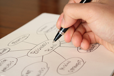 mindmap - デザイン・イラストのアイデア出しを手助けする9つの方法