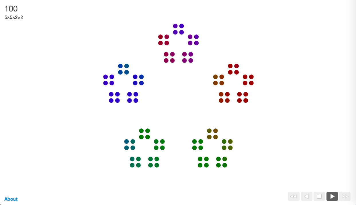 Animated Factorization Diagrams-Data Pointed