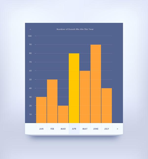simple bar chart - Adobe Illustratorのチュートリアルの一覧まとめ