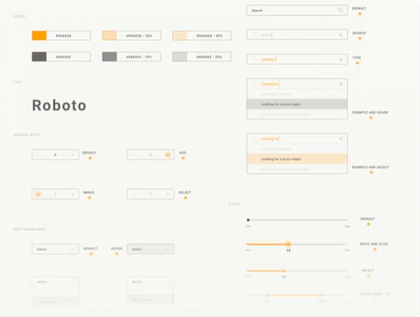 basic-forms-ui-kit-sketch-resource