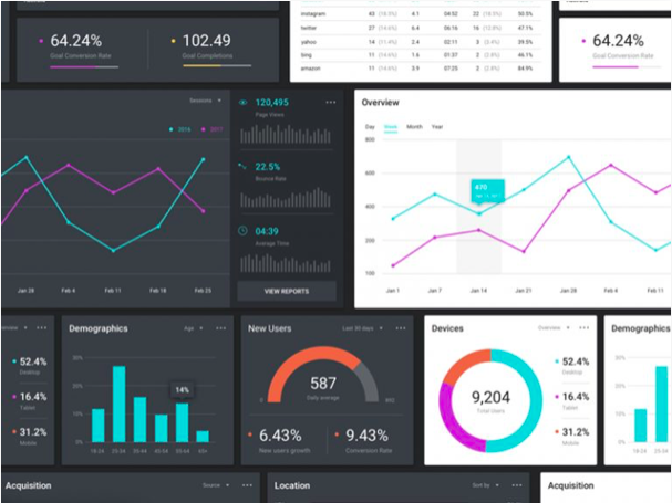 data-visualization-ui-kit-sketch-resource