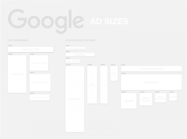 google ads sizes artboards sketch resource - 無料で利用できるSketch用のUIキット・デザイン素材まとめ