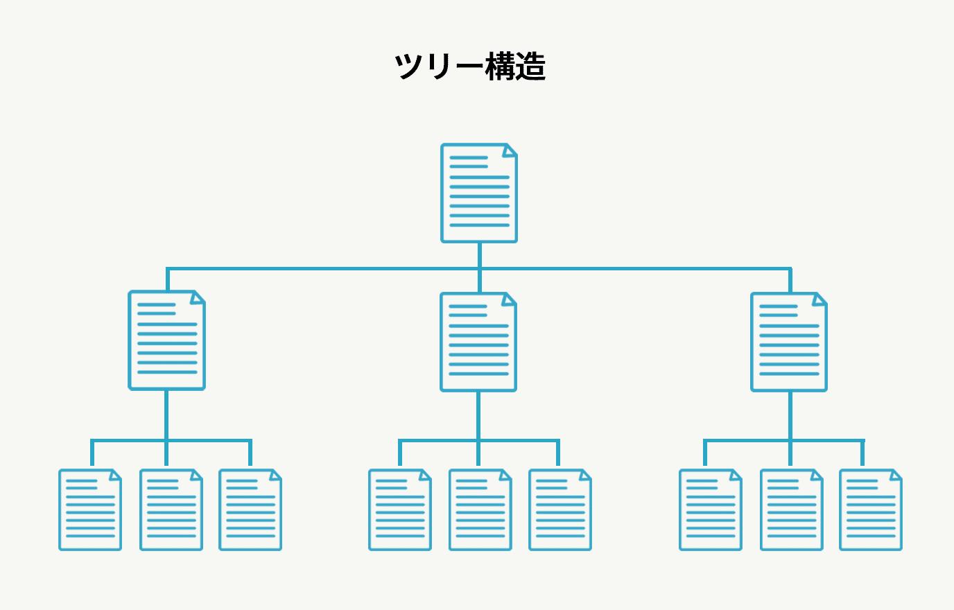 tree construction - SEOキーワード選定の方法を4ステップで紹介「選び方のコツも解説」