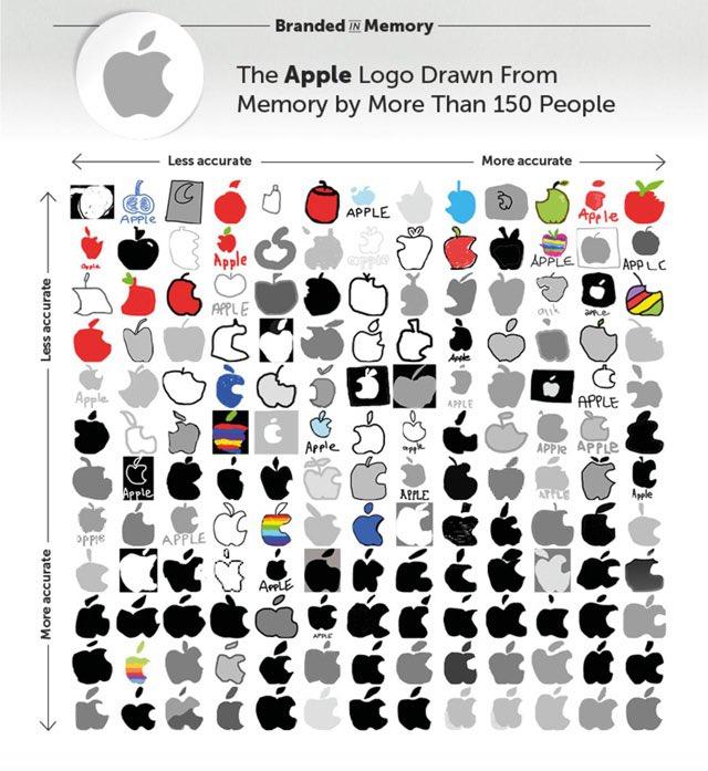 apple-logo-150