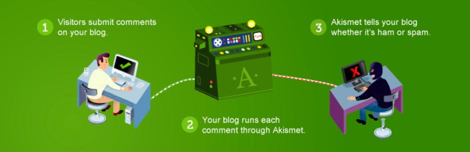 akismet anti spam - WordPressのおすすめプラグイン「インストール・有効化のステップ」