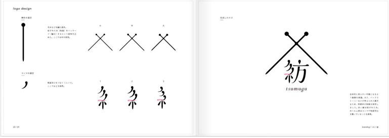 portfolio example 3 - デザインのポートフォリオとは何か?「実物を用いて解説」