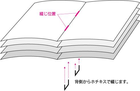 raksul booklet - ポートフォリオの印刷方法「一番おすすめはラクスル」